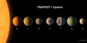 #AlterLocal / NASA descubre un nuevo sistema solar con 'la mejor oportunidad' de vidaextraterrestre